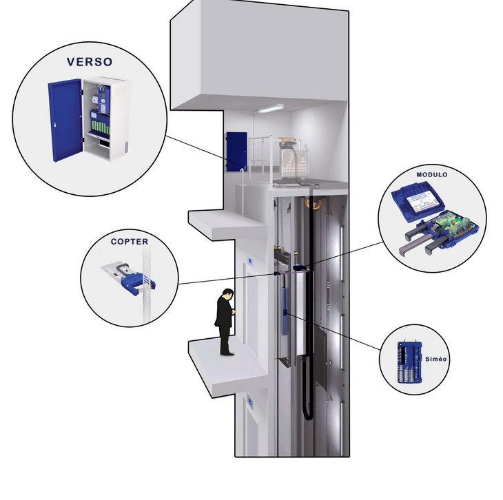 OCTE ascenseur DESIGN r&d design to cost